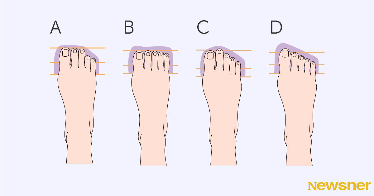 The Shape Of Your Feet Reveal Your Personality.