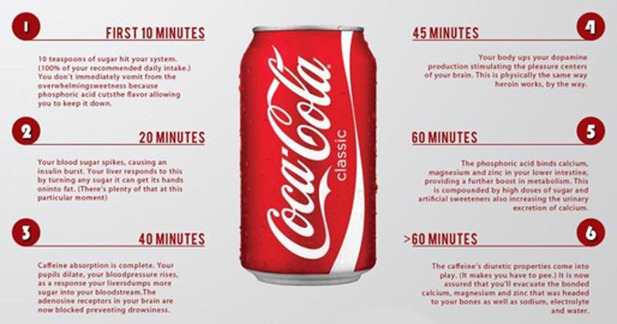 vad innehåller cola