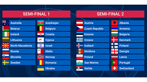 Belgien Eurovision 2020