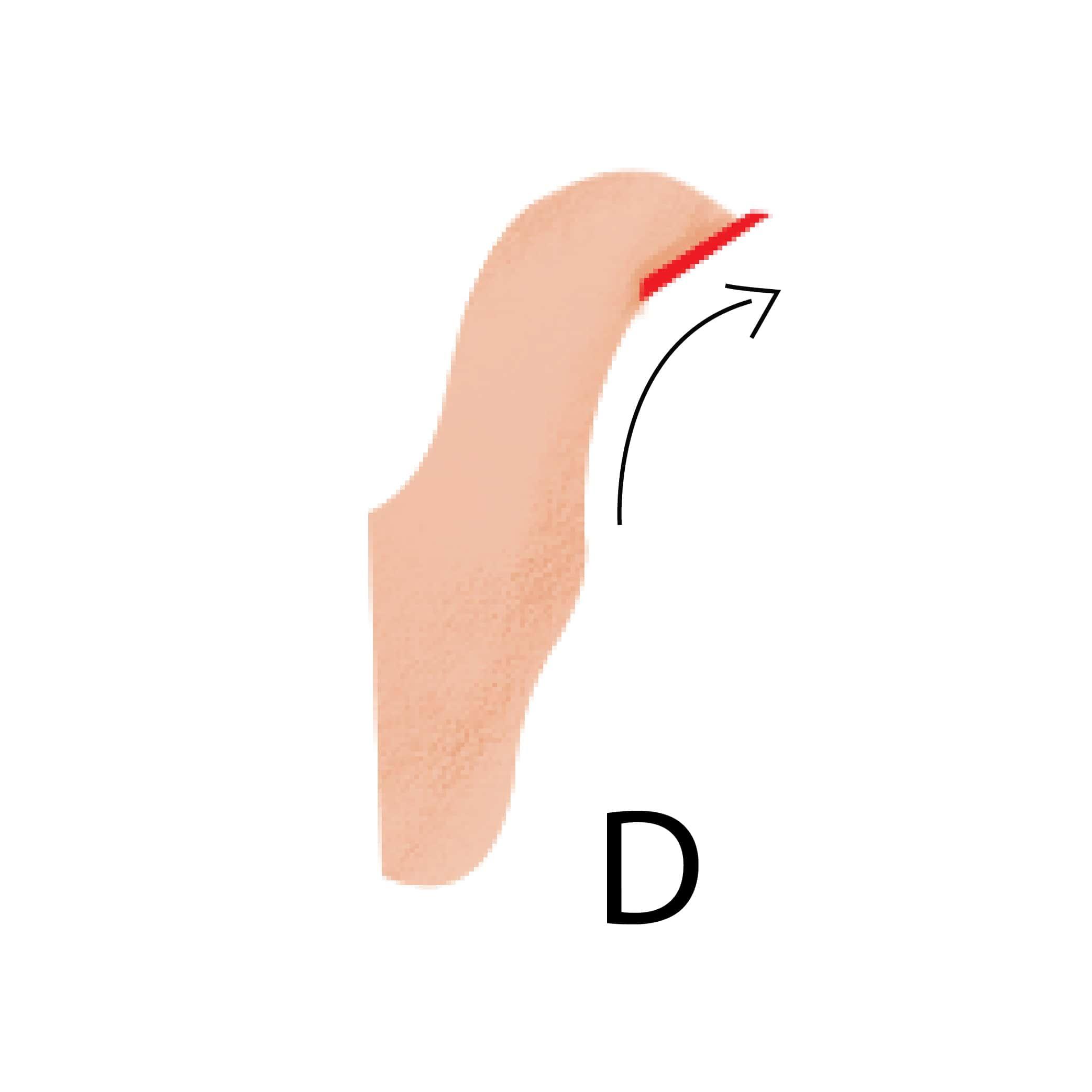 О каких особенностях вашего характера может рассказать большой палец руки?